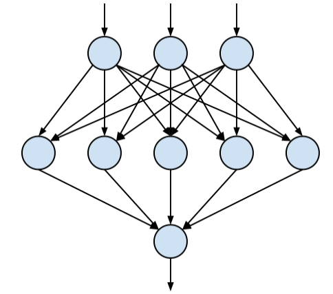 Trading systems neural network