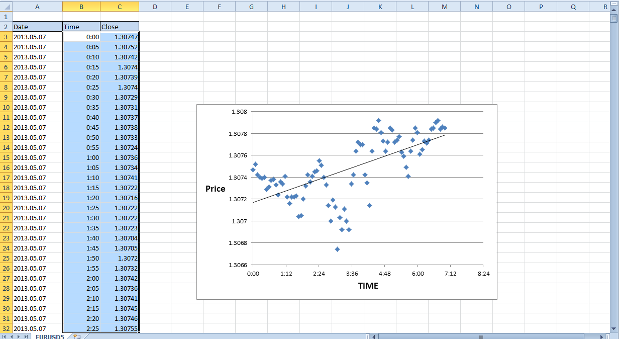 how to find slope of linear regression line in excel