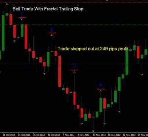 Como colocar stop loss no forex