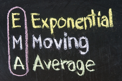 Exponential moving average in forex trading
