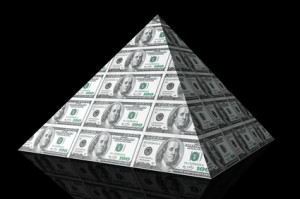 pyramiding strategy