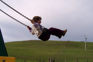 Swingtrading