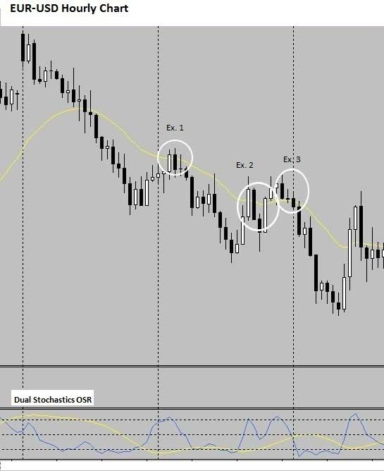 Forex trend limited вход аналитика форекс на 25.01.2012