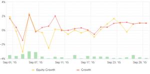 QB Pro Sept 2015 株式