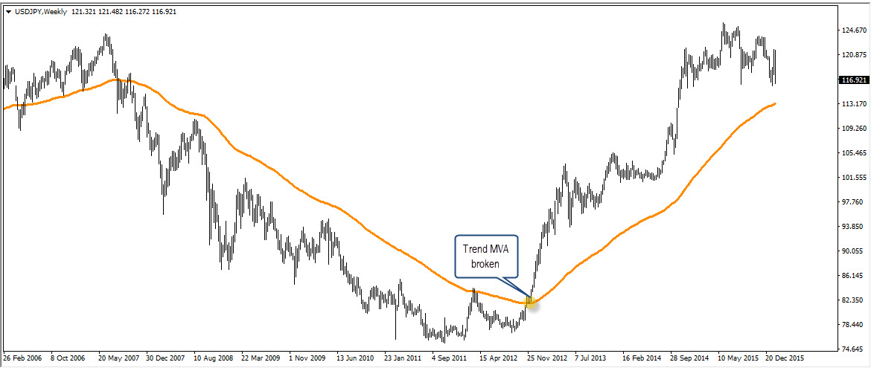 Wechselkurs usd eur 2015 bild 10